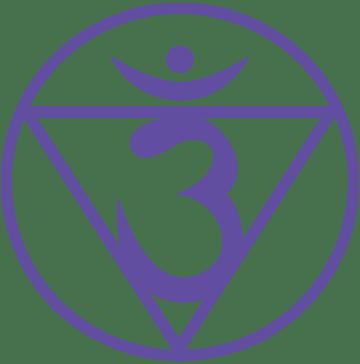 نماد چشم سوم یا آجنا